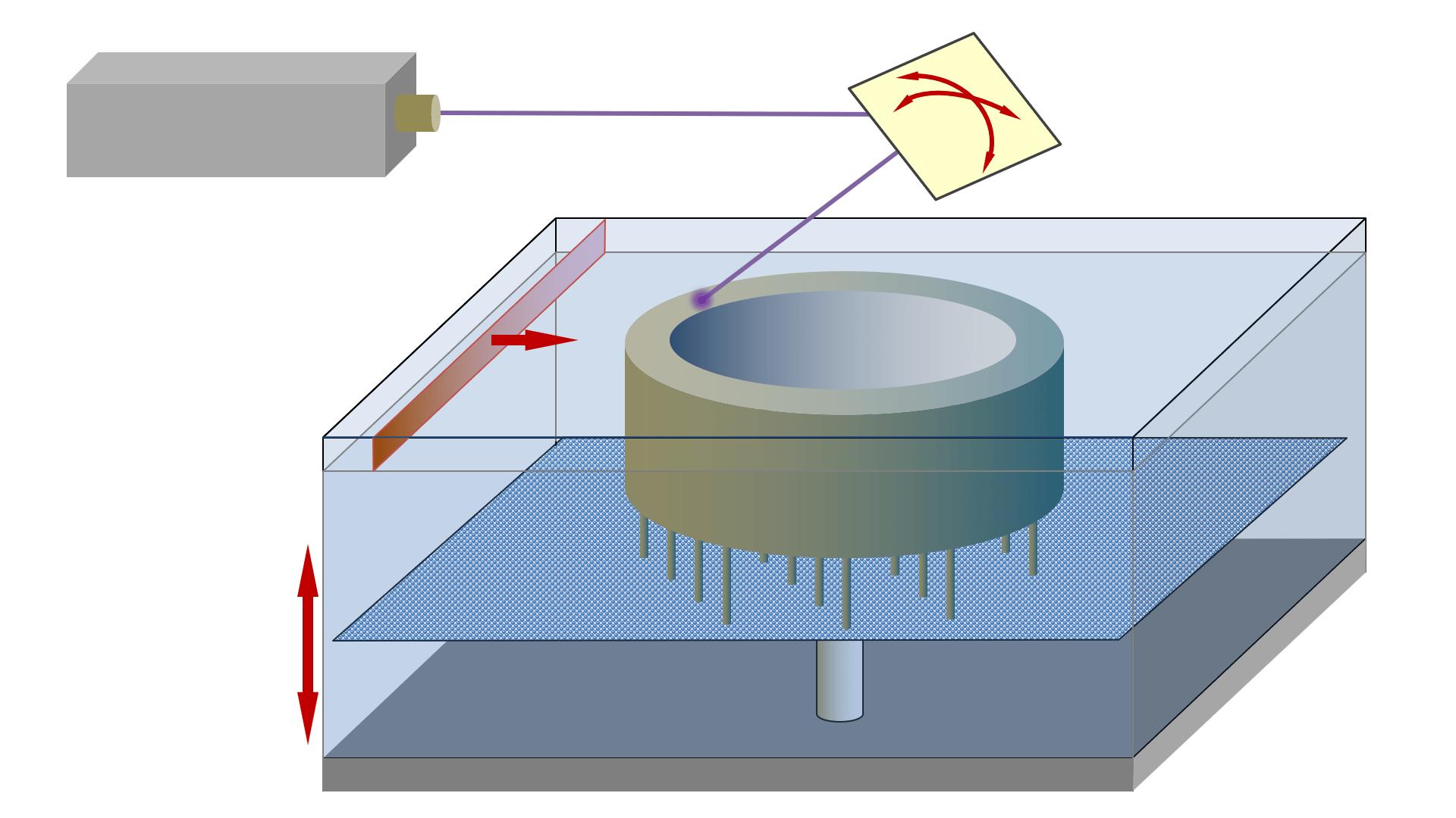 Stereolithographie - SLA oder SLT